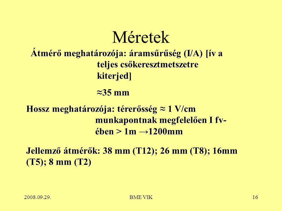 Méretek Átmérő meghatározója: áramsűrűség (I/A) [ív a teljes csőkeresztmetszetre kiterjed] ≈35 mm.